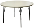 Activity Tables, Round